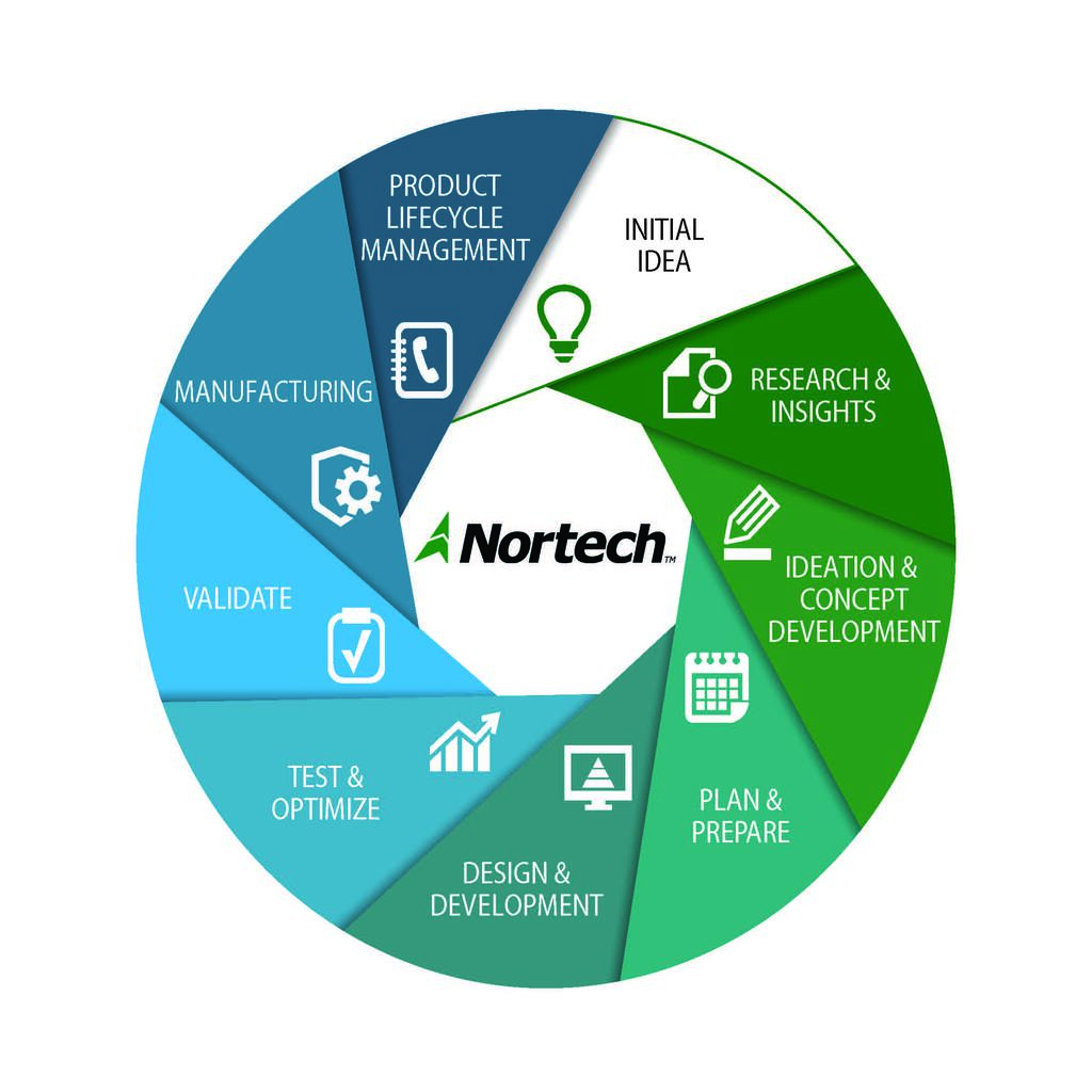 Aerospace Systems, a division of Nortech Systems, Inc. product image 23