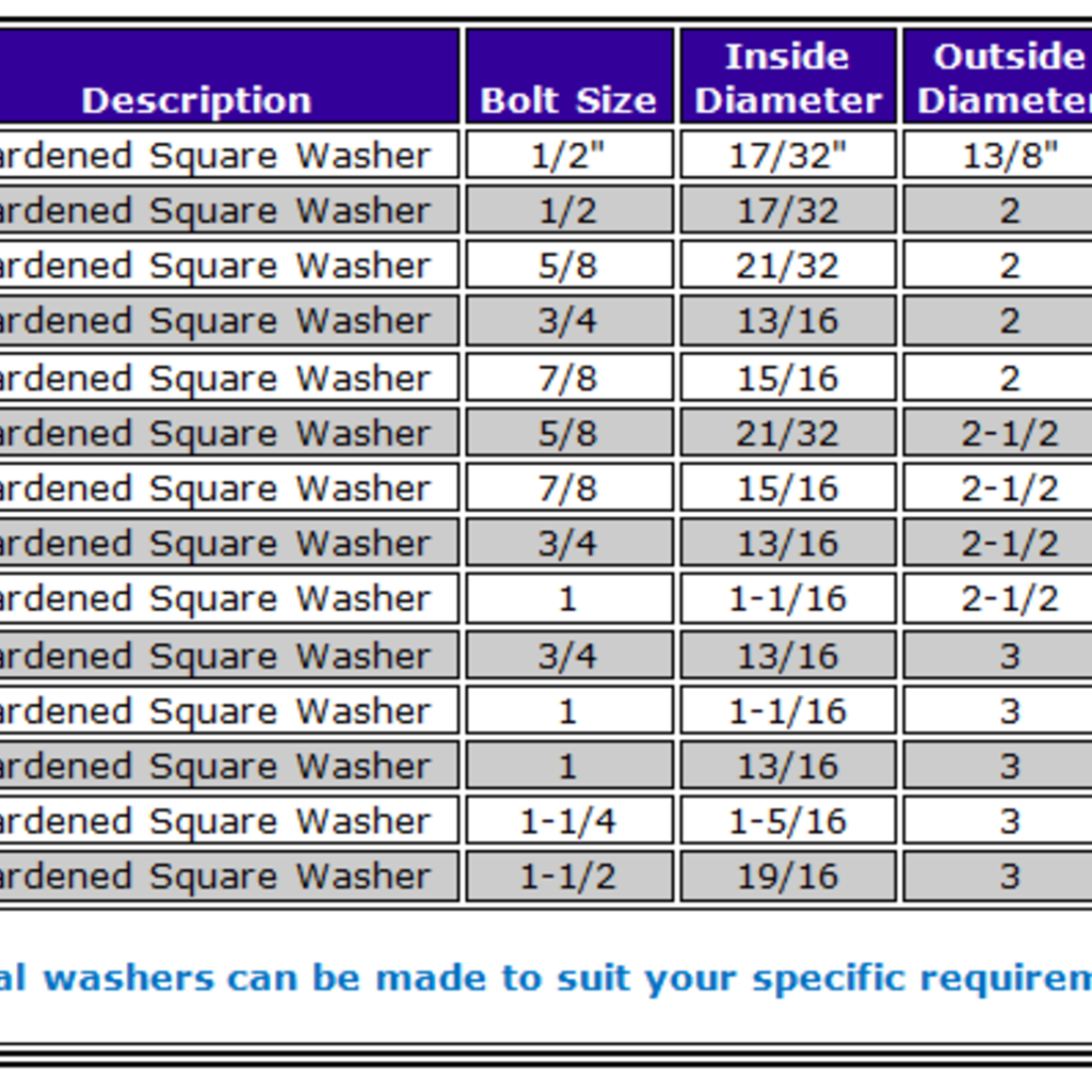 Chicago Custom Washer & Stamping product image 7