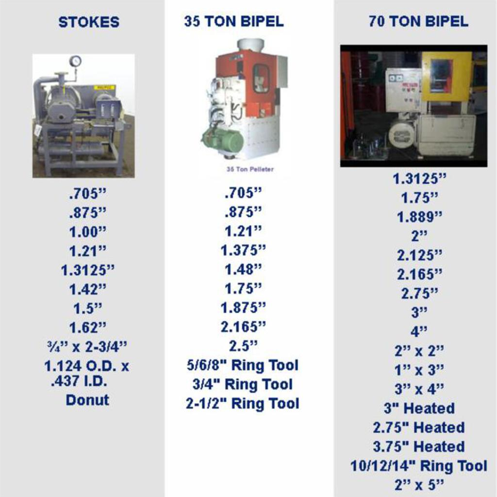 Craig Technologies, Inc. product image 6