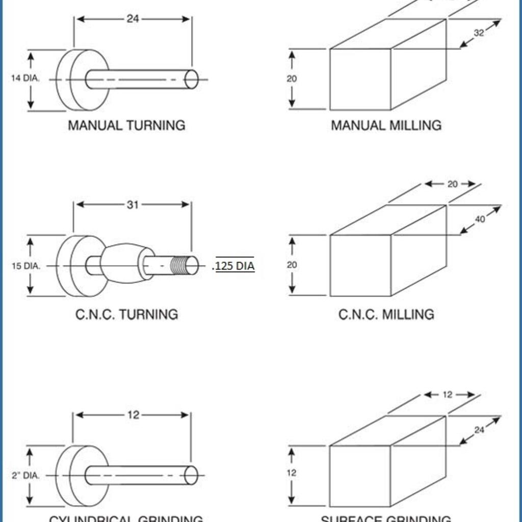 FTT Manufacturing, Inc. product image 4