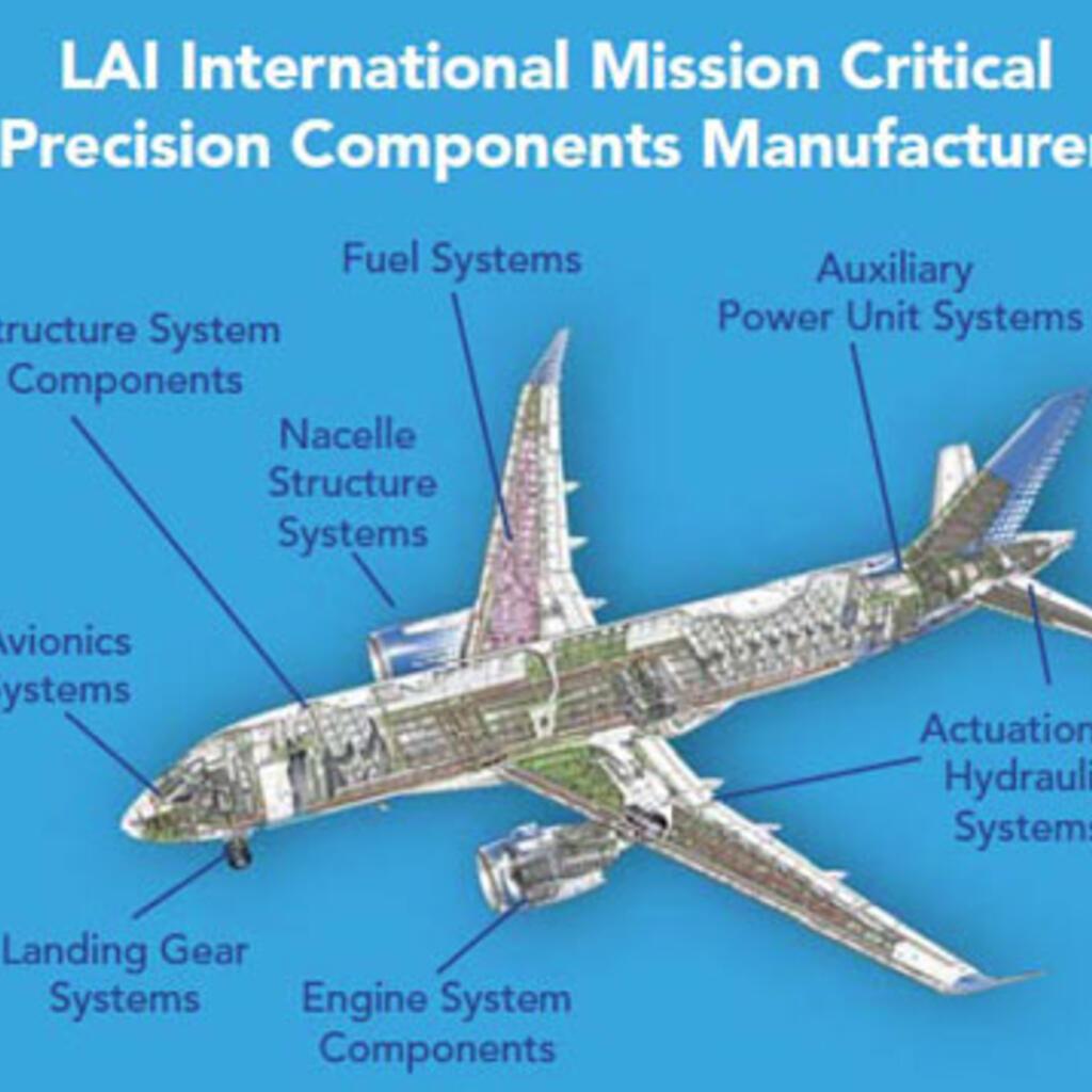 LAI Southwest, Div. of LAI International, Inc. product image 0