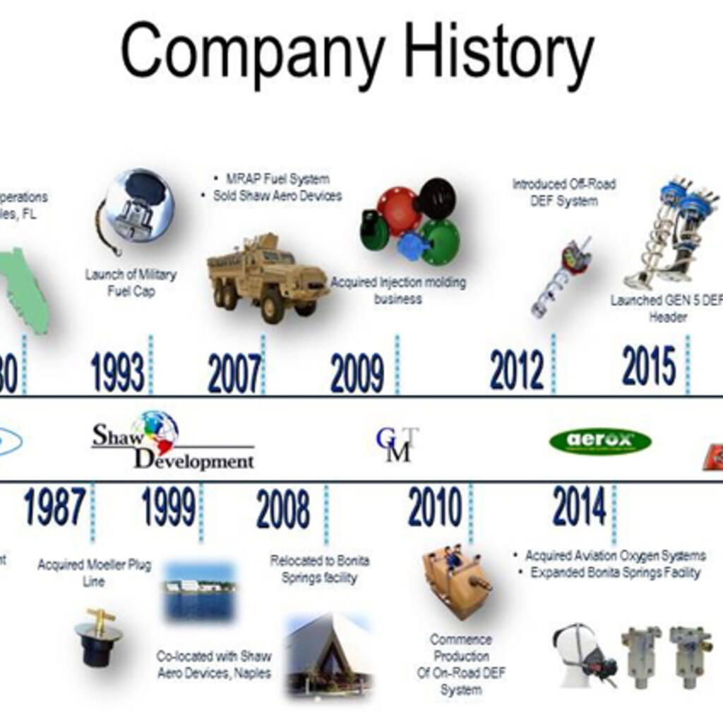Shaw Development, LLC product image 16